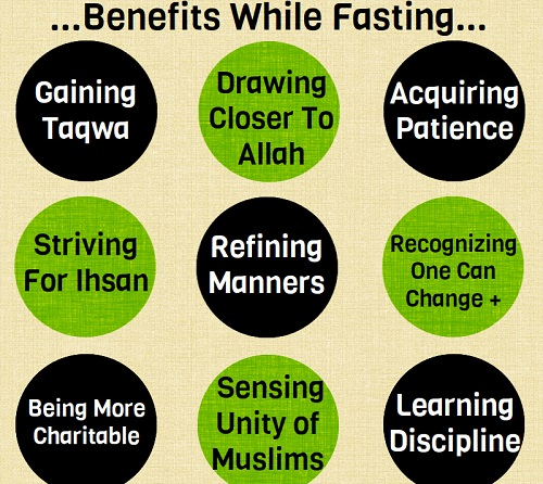 what are benefits of fasting
