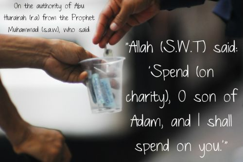 concept of charity in Islam